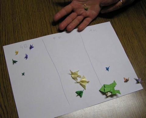 Origami verseny - Melyik madár kisebb?
